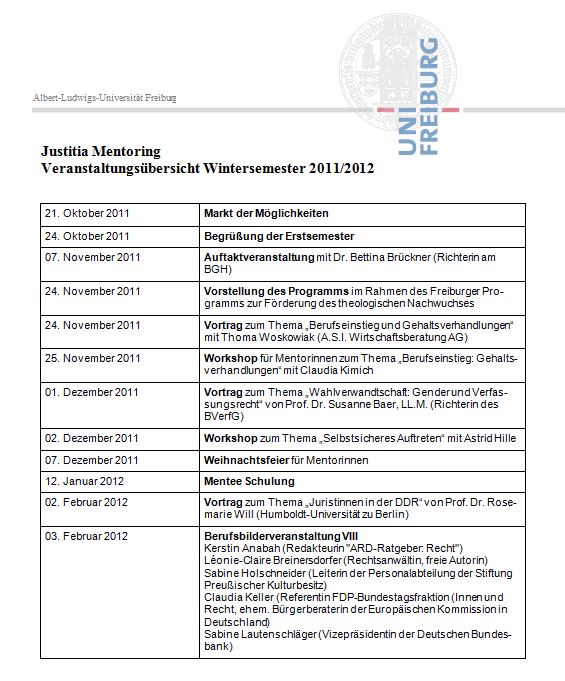 Wintersemester 2011/2012