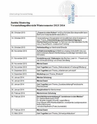 Wintersemester 2013/2014
