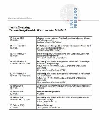 Wintersemester 2014/2015
